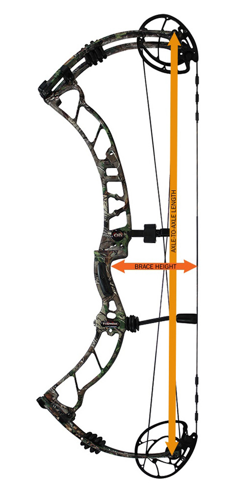 compound bow brace height and axle-to-axle length diagram