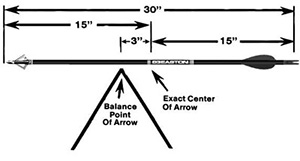 arrow fletching discussion support photo 5
