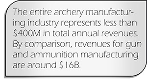 archery industry is small niche discussion highlight