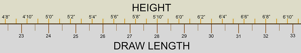 how to measure your draw length chart by height