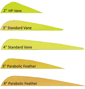 choice of vanes on your custom carbon arrows with a compound bow package